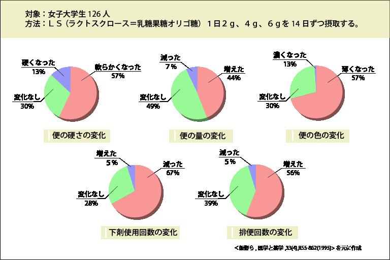 オリゴデータ2.png