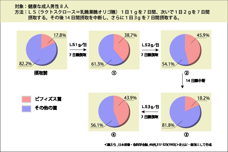 オリゴデータ1.png
