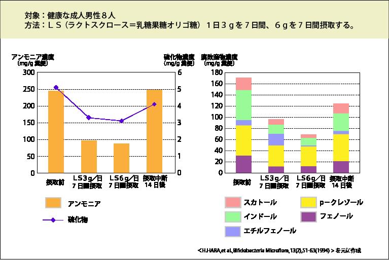 オリゴデータ3.png